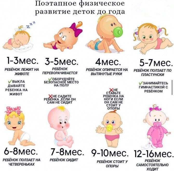 Что должен уметь ребёнок в 5 месяцев — таблица для мальчика