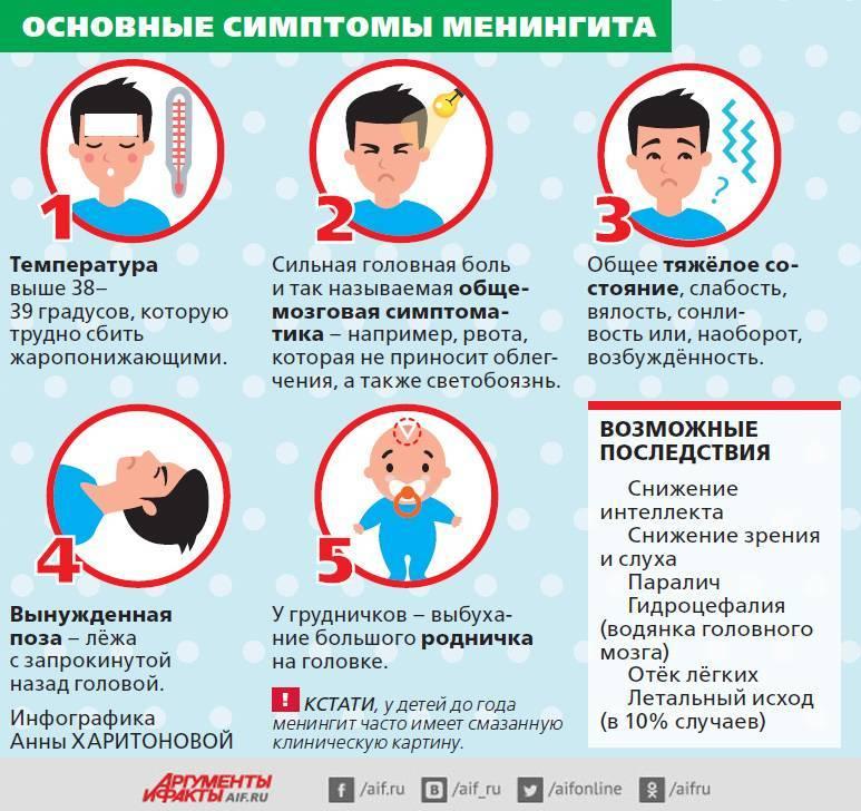 Головная боль, мигрень. диагностика и лечение