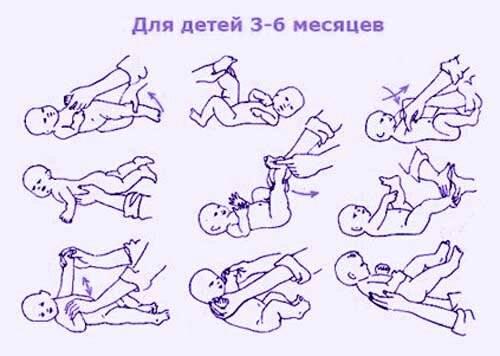 С какого возраста можно делать массаж новорожденному и как часто проводить процедуру