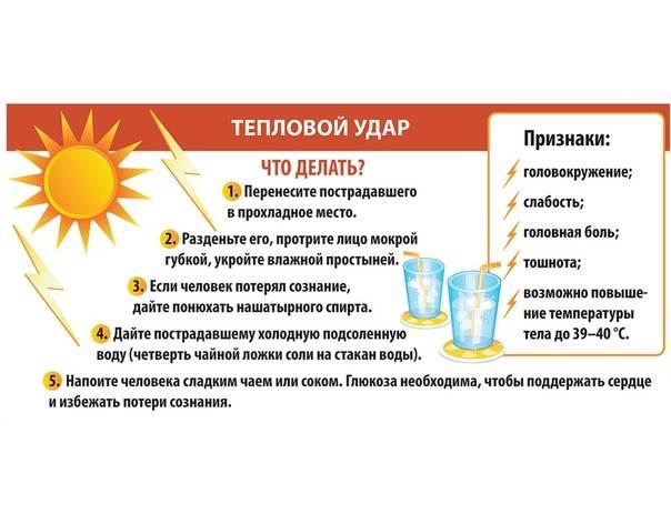 Симптомы солнечного удара у взрослых и правила первой помощи при перегреве