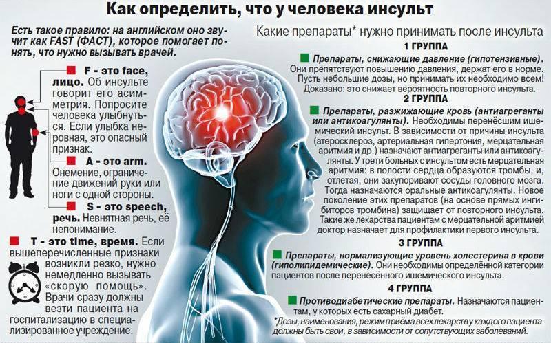 Органические поражения головного мозга