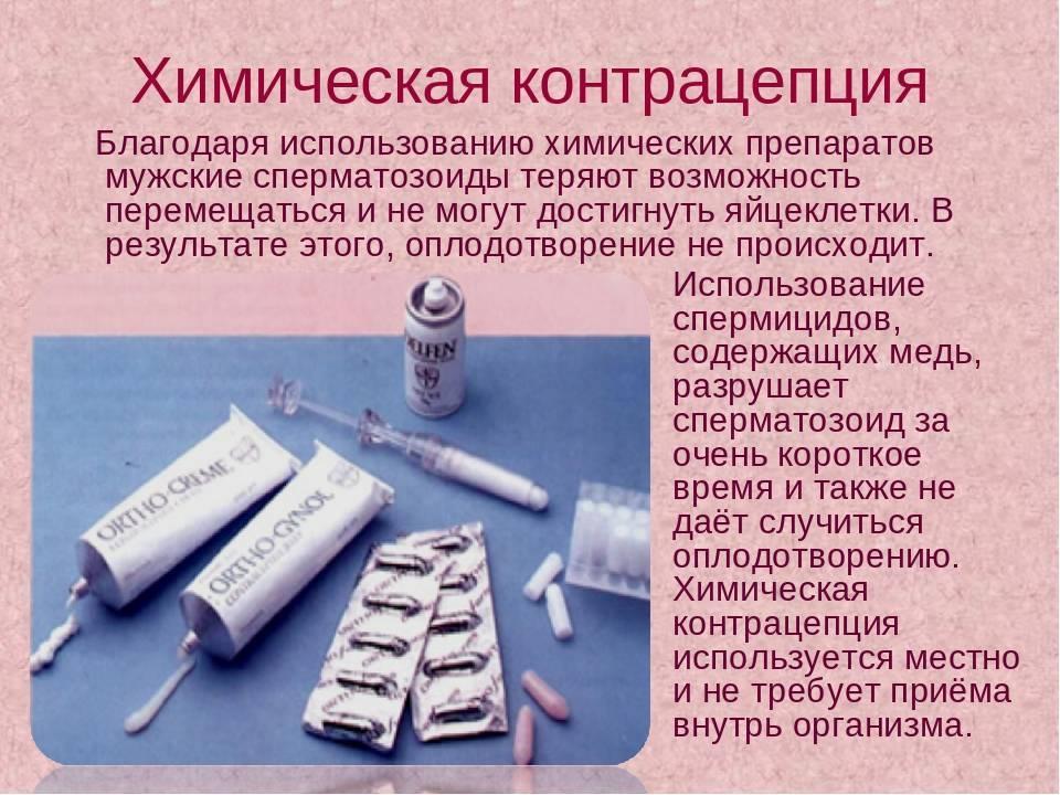 Современные средства контрацепции: что такое контрацептивные губки и какие плюси и минусы