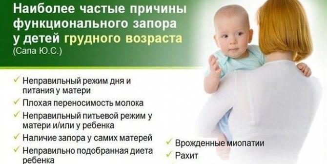 Запор у новорожденного при грудном вскармливании | почему возникает запор у ребенка на гв | микролакс®