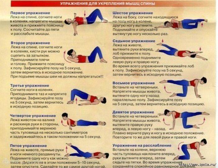 Массаж и упражнения для укрепления спины ребенка