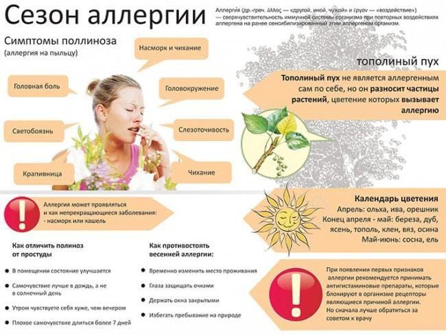 Барьерные методы в терапии аллергического ринита у детей