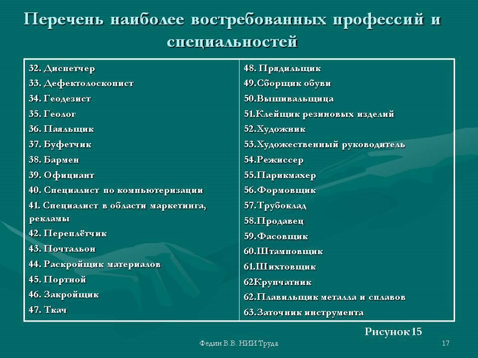 Куда поступать после 11 класса в москве, топовые вузы и востребованные профессии