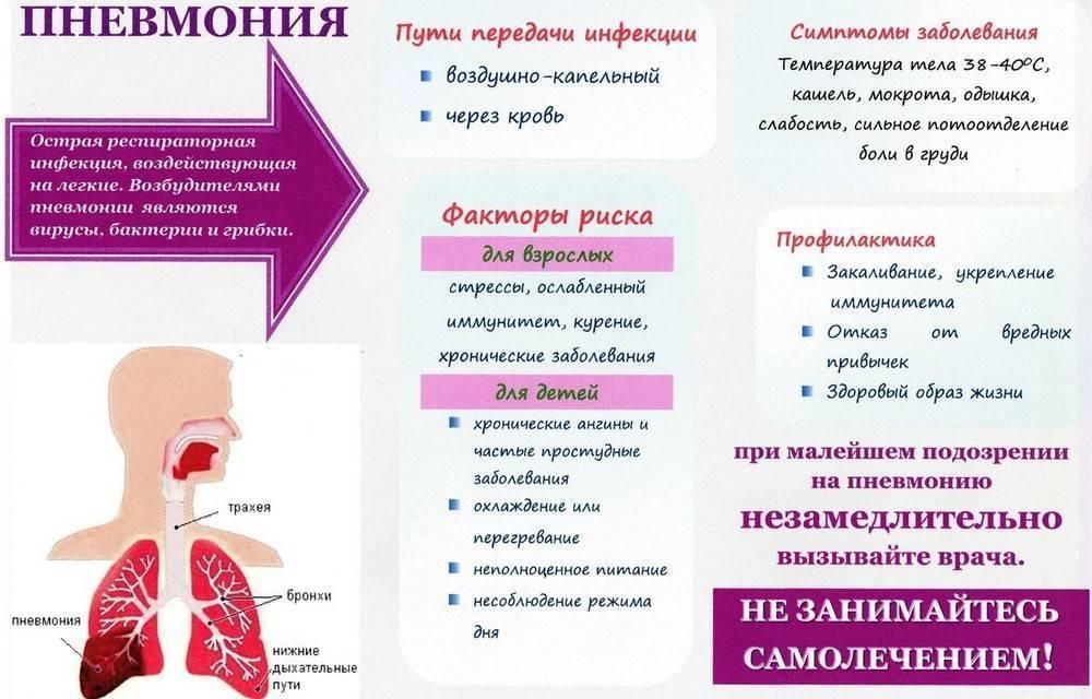 Обструктивный бронхит у детей: симптомы, диагностика и лечение | блог лдц здоровье