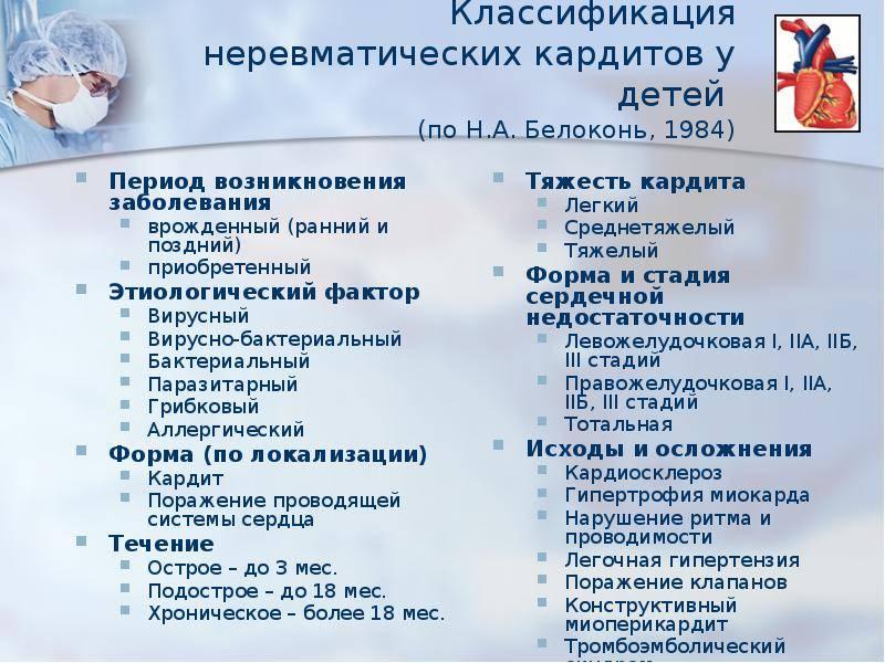 Миокардит: симптомы, лечение и рекомендации, виды и особенности у детей   гбуз пк «гайнская црб»