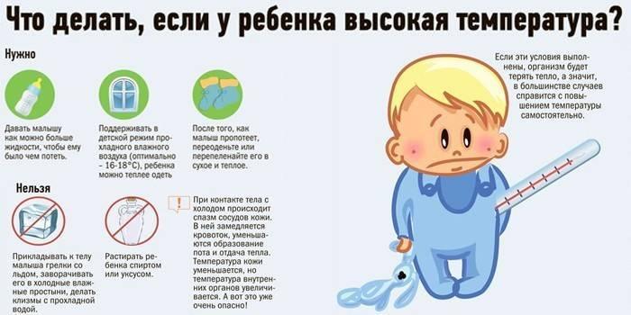 Насморк у новорожденных прогулки