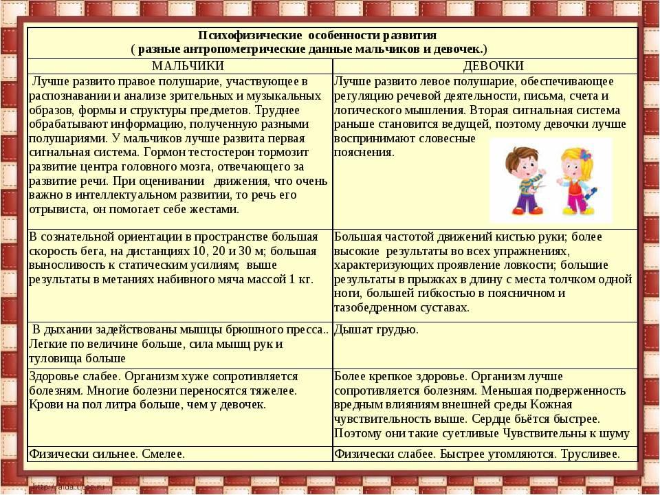 Развитие ребенка в 5 месяцев девочка. подробные таблицы
