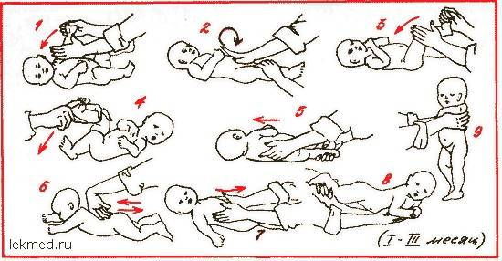 Гимнастика для новорожденных - польза и правила выполнения