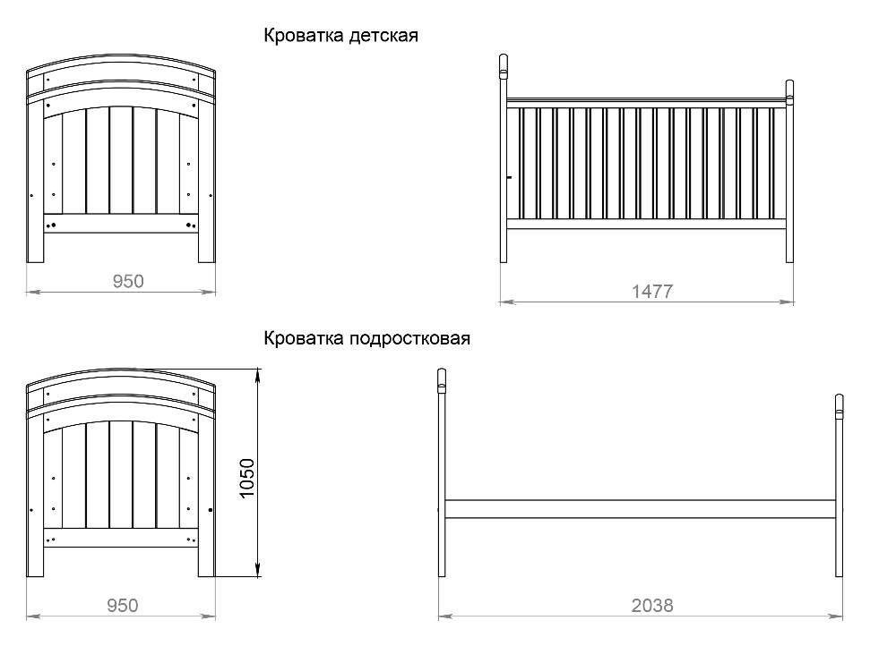 """Как выбрать размер детской кроватки – газета """"право"""""""