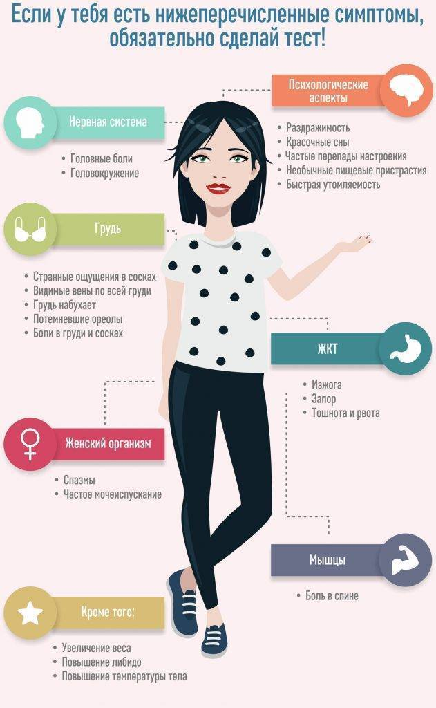 Осложнения беременности: гестоз, токсикоз, внематочная беременность, выкидыш и пр.