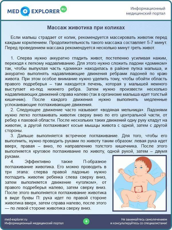 Запор у грудничка