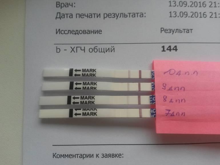 На какой день после переноса эмбрионов при эко тест покажет беременность, с какого срока после подсадки пятидневок появятся 2 полоски, положительный и отрицательный тест после инсеминации