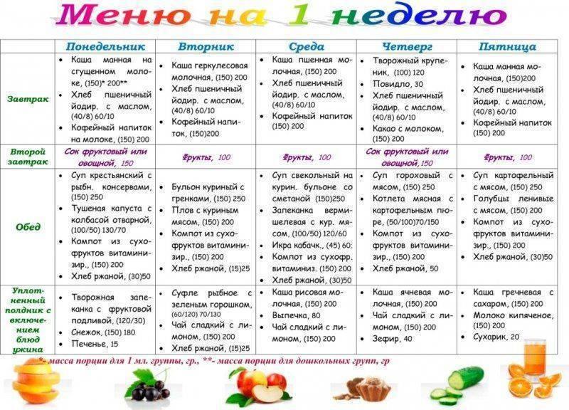 Питание детей 6 лет: меню для ребенка