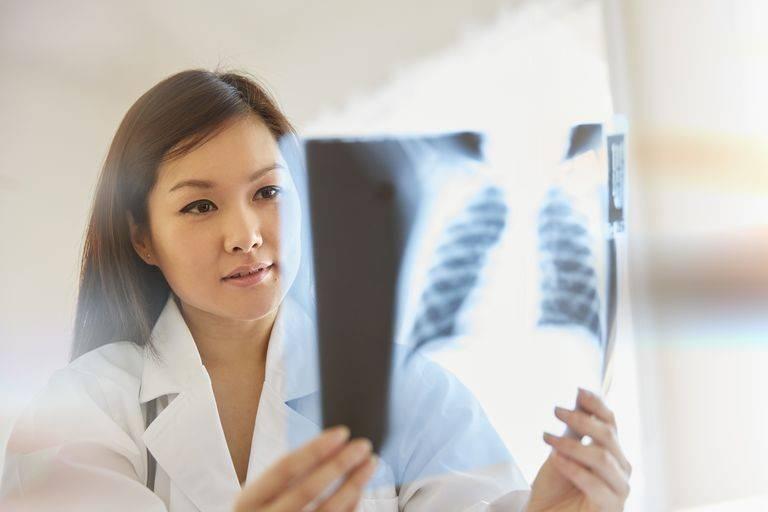 Рентгенография зубов в москве, сделать прицельный снимок зуба в клинике цэлт