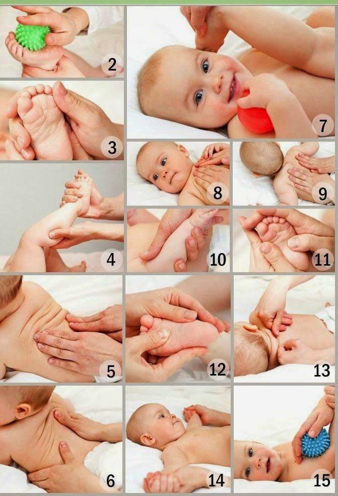 Как самостоятельно делать массаж ребёнку (грудничку) в 1 месяц