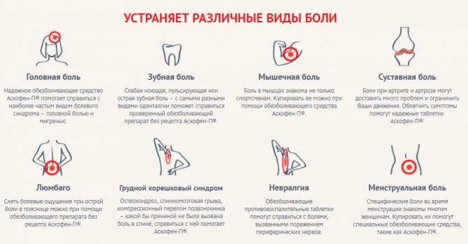 Облегчение зубной боли полосканием