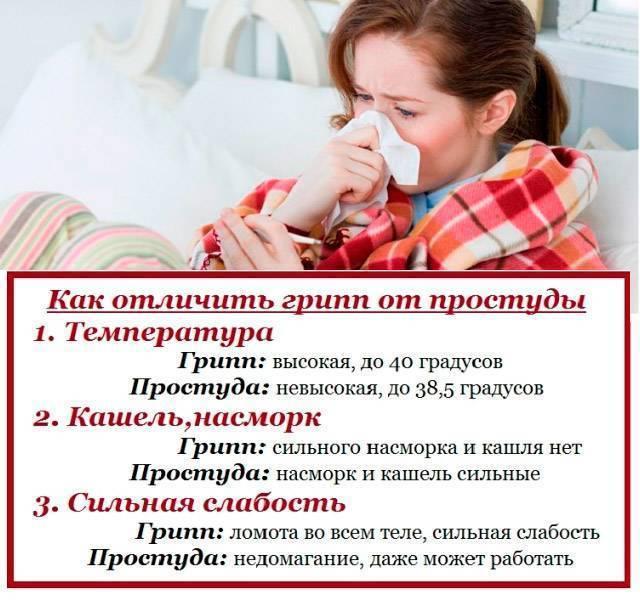 Простуда без температуры – это абсолютно нормально