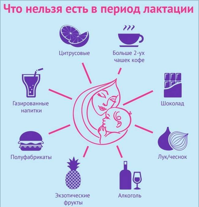 Можно ли кормящей маме кофе с молоком | кофе и здоровье