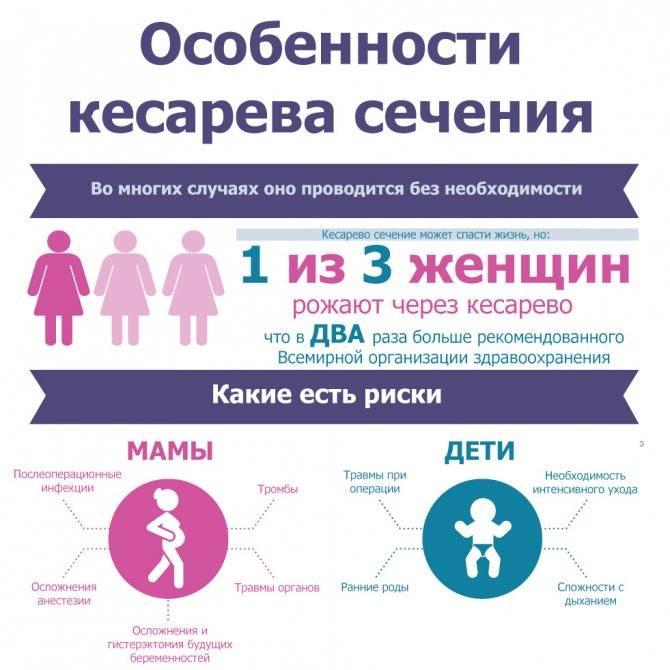 Четвертая беременность: особенности протекания, возможные риски