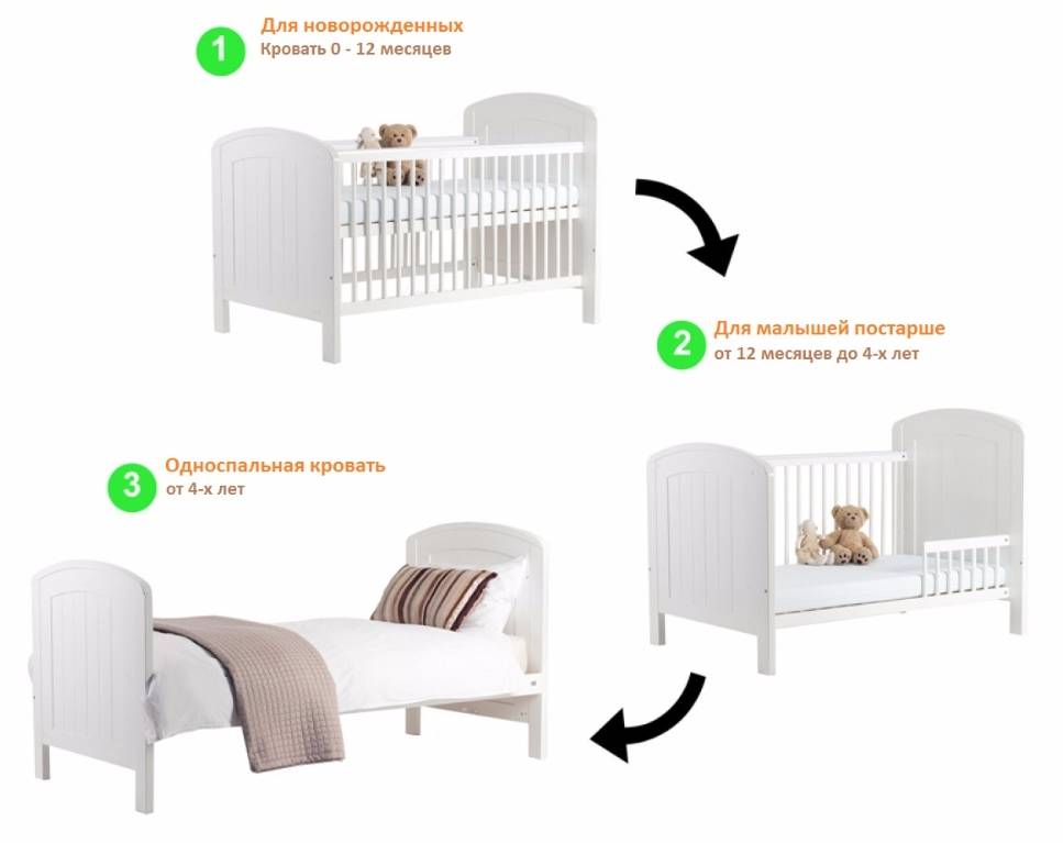 Как выбрать детскую кроватку. покупки для новорожденного