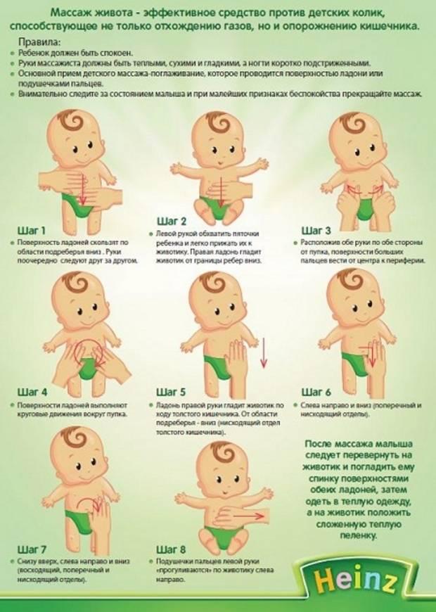 Рекомендации диетолога при запорах