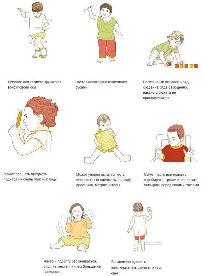 Симптомы аутизма у детей 3 лет - medical insider