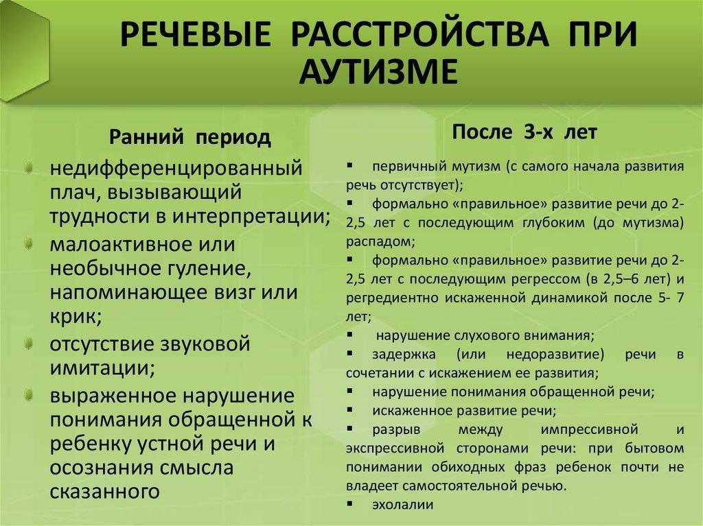 Болезнь или синдром рейтера