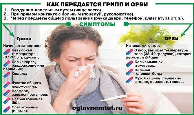 Першение в горле у ребенка: причины и принципы лечения