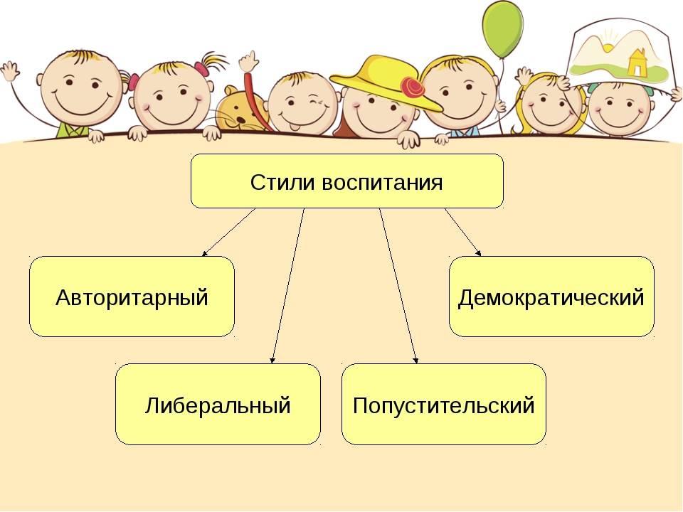 Четыре стиля воспитания – какой вы родитель?