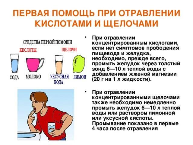 Простуда (орз, орви)