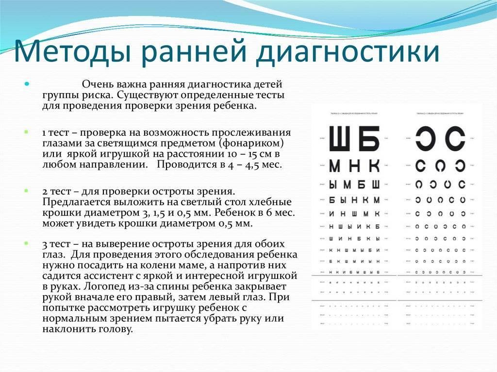 Снижение зрения у детей. Аномалии рефракции