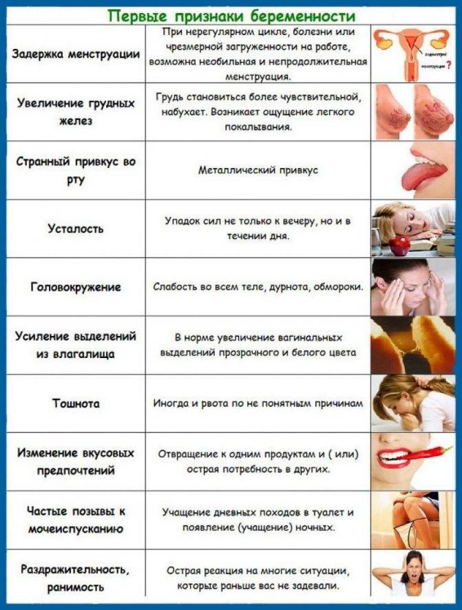 Удаление зуба во время беременности