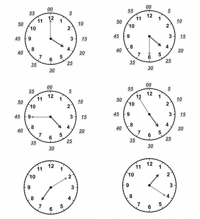 Как научить ребенка определять время по часам: упражнения и методики