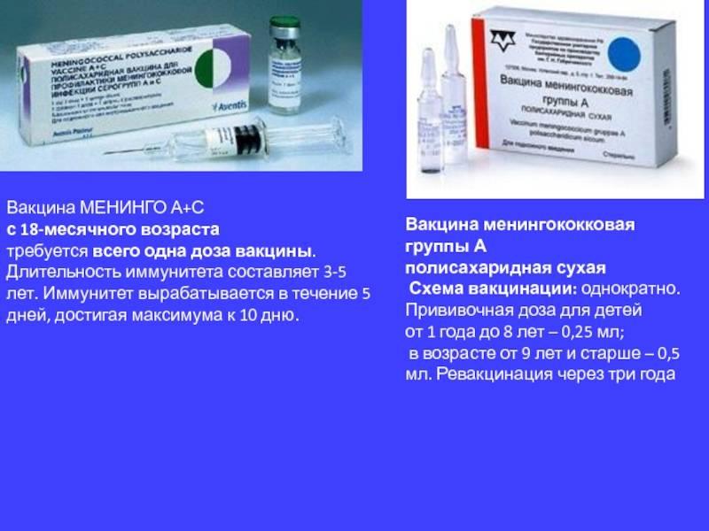 Вакцина от менингита