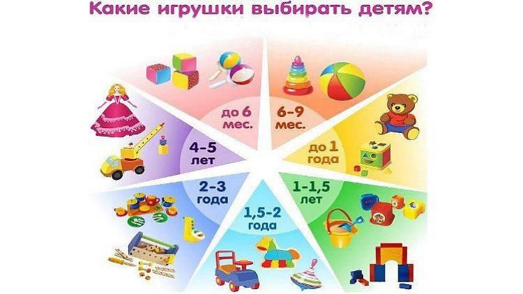 Какие игры и занятия помогут в развитии 8-месячному малышу?