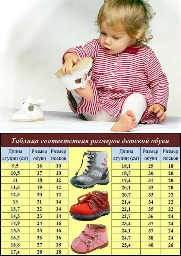 Размер ноги ребенка по возрасту до года– размерная таблица