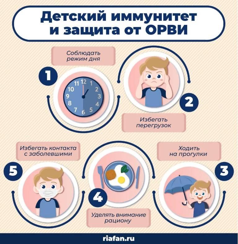 Старший ребенок болеет, как защитить новорожденного?