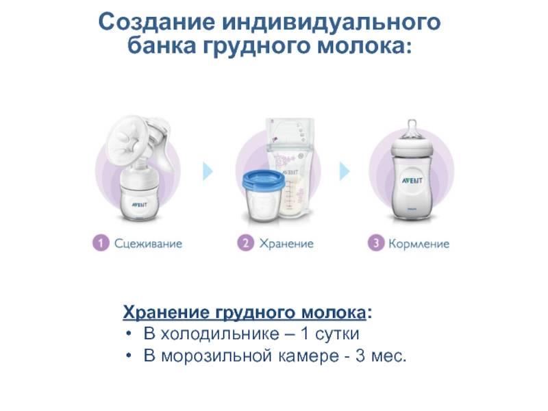 Сколько хранится грудное молоко: в холодильнике или при комнатной температуре в бутылочке