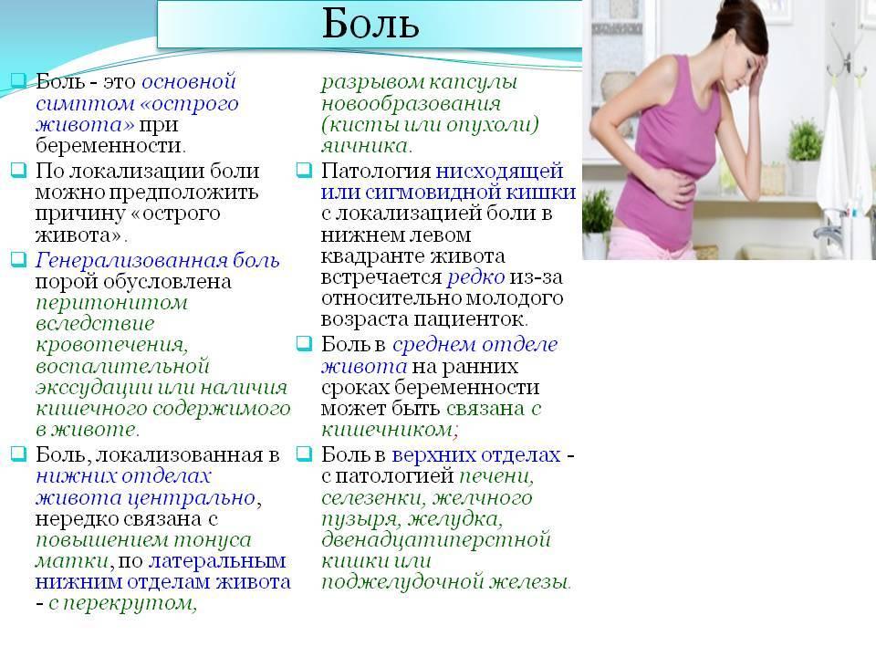 Выясняем, почему болит спина при беременности и как избавиться от дискомфорта своими силами.