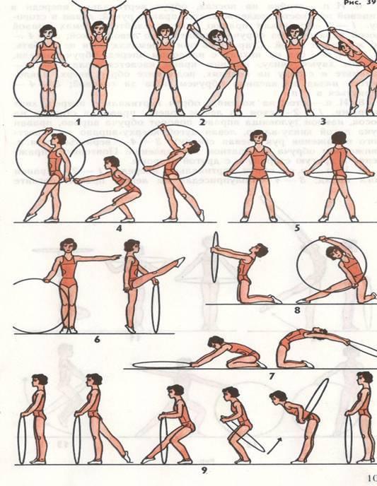 Как научить ребенка прыгать на скакалке и как выбрать скакалку по росту