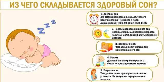 Марш в кровать: 5 важных фактов о пользе здорового сна и опасности бессонницы - новости медицины