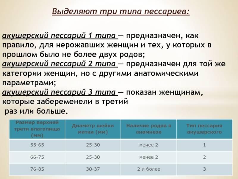Особенности родов после снятия пессария