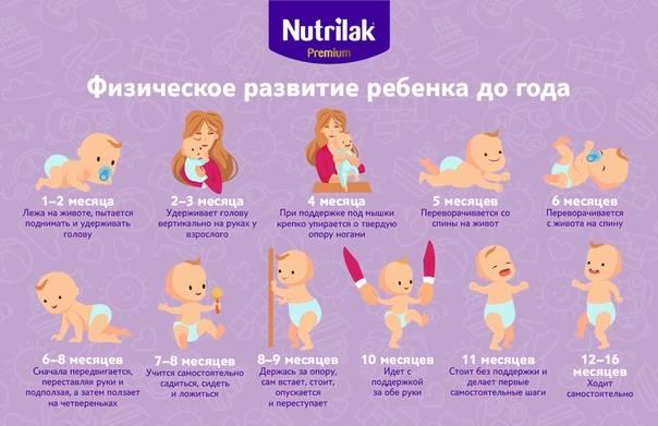 Ребенок в 4 месяца: что должен уметь, навыки у девочек и мальчиков, таблица роста и веса