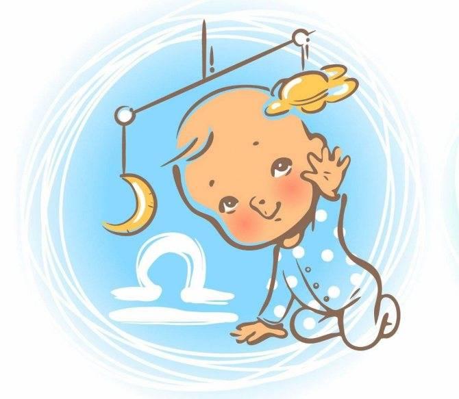Детский гороскоп: характеристика всех знаков зодиака