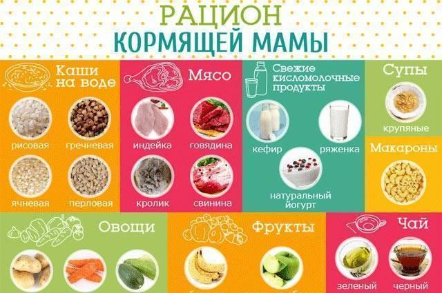 Салаты для кормящих мам: рецепты