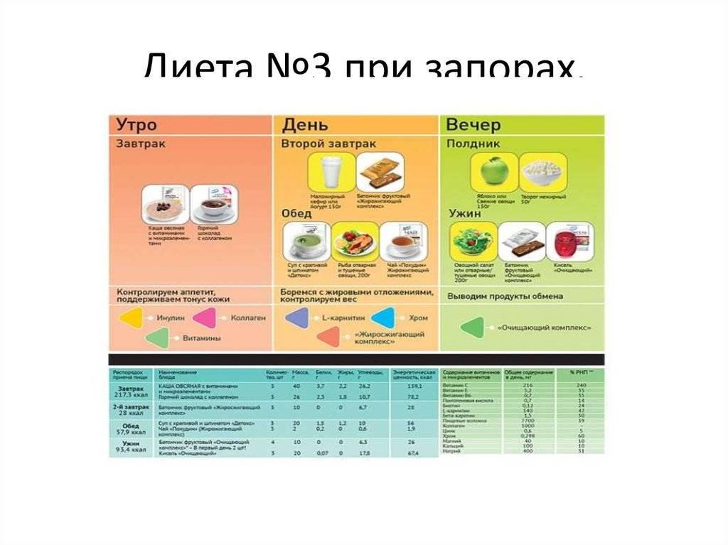 Питание мамы при запоре у ребенка   микролакс®