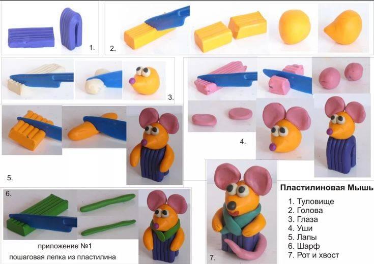 Пластилинография в детском саду: методические особенности организации работы с детьми